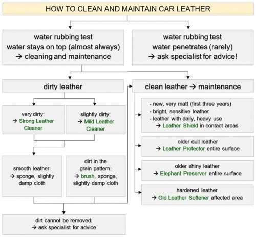 Car-Leather-Care-01.jpg